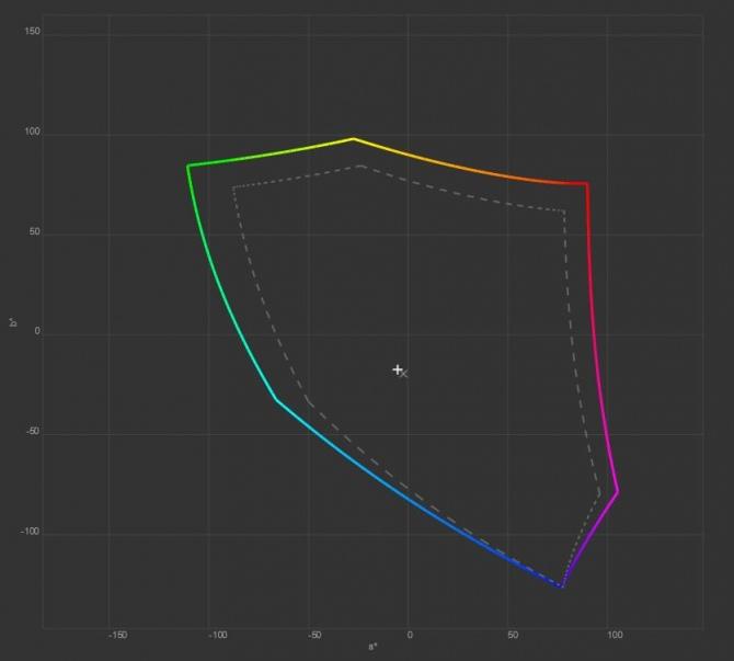 Samsung C24FG70FQU - 144 Hz, Quantum Dot, FreeSync i matryca [19]