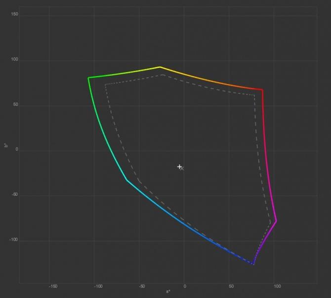 Samsung C24FG70FQU - 144 Hz, Quantum Dot, FreeSync i matryca [3]