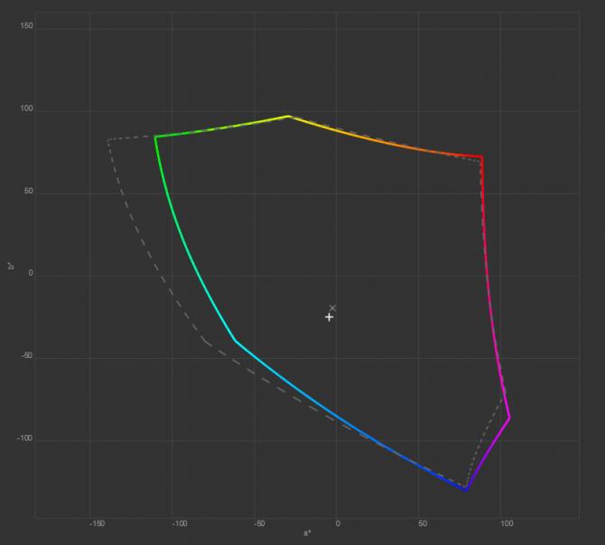 Samsung C24FG70FQU - 144 Hz, Quantum Dot, FreeSync i matryca [6]