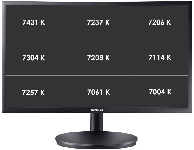 Samsung C24FG70FQU - 144 Hz, Quantum Dot, FreeSync i matryca [9]