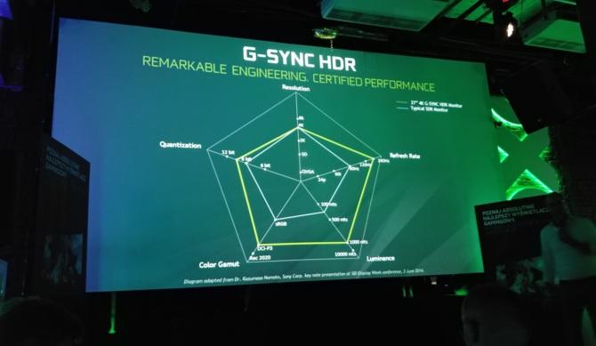 Pierwsze wrażenia z używania monitorów 4K HDR 144 Hz G-Sync [7]