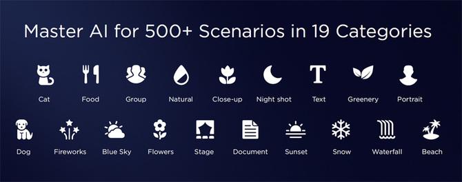 Huawei P20 i sztuczna inteligencja w aparacie. Jak to działa [2]