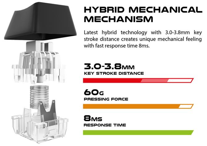 Test klawiatury Genesis Thor 200 RGB - Mechanik czy membrana? [3]
