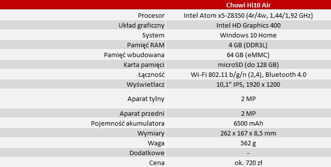 Test Chuwi Hi10 Air – Ultrabook 2w1 za niespełna 1000 złotych? [9]