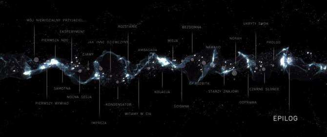 Recenzja Beyond: Two Souls - historia, emocje, sci-fi i... masa QTE [8]