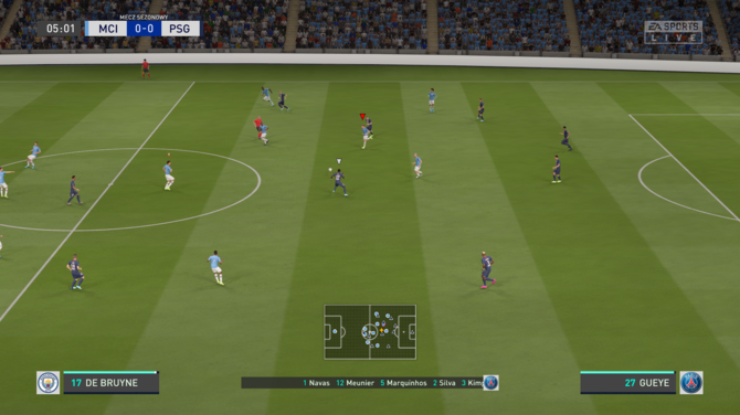 Overview of the FIFA 20 Computer - Waiting for the Next Revolution [10]