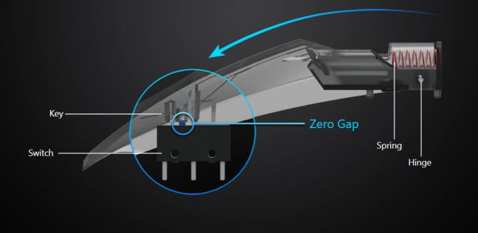Test ASUS ROG Chakram: mysz z joystickiem w cenie mechanika [12]