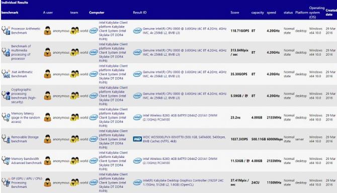 Intel Kaby Lake - pierwsze przecieki o Core i7-7700K [1]