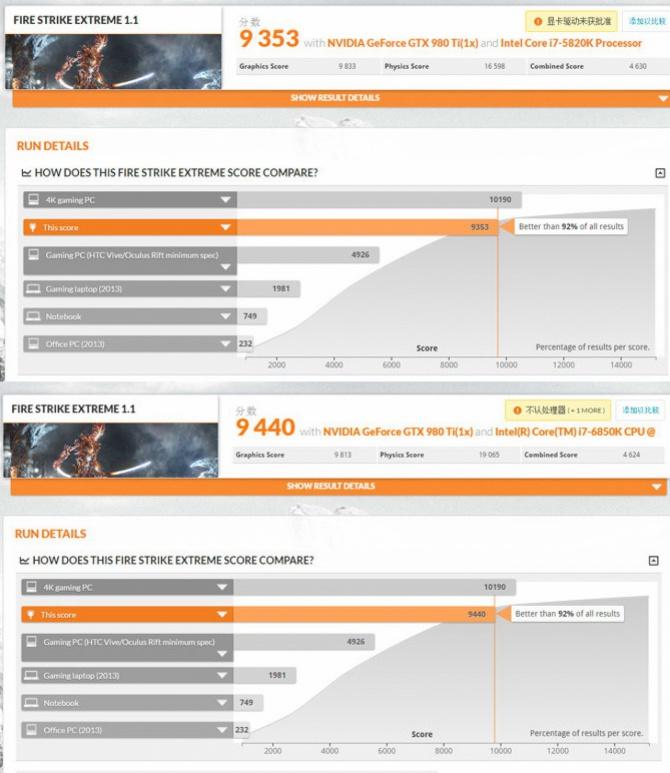 Intel Core i7-6850K - Pierwsze testy wydajności Broadwell-e [5]