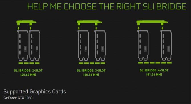 NVIDIA mostki SLI dla GeForce GTX 1080. Będzie tylko 2-Way [3]