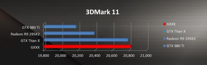 Pierwsze wyniki GeForce GTX 1080M w nowym laptopie ASUS [1]