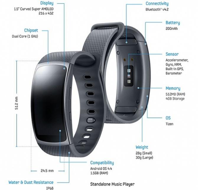 Samsung wprowadza opaskę Gear Fit2 i słuchawki Gear IconX [1]