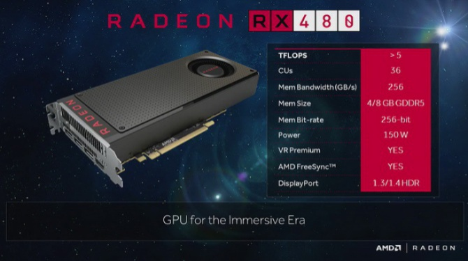 Sapphire Radeon RX 480 Nitro - Pierwszy niereferencyjny Pola [3]