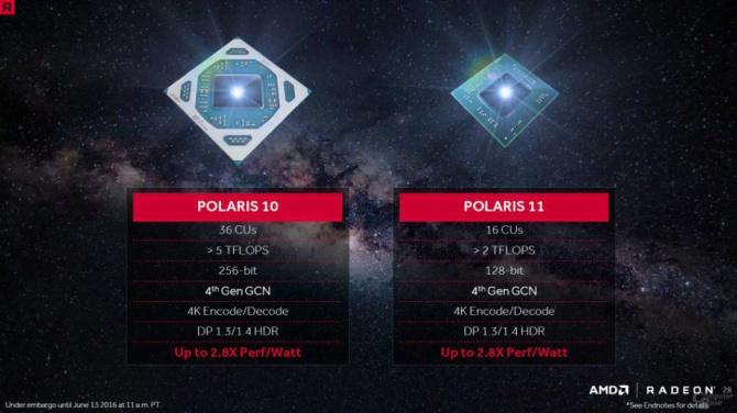 AMD Radeon RX 480, RX 470 i RX 460 na nowych zdjęciach [4]
