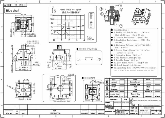 Modularne przełączniki Kailh do klawiatur mechanicznych [1]
