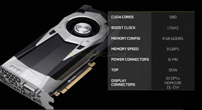 GeForce GTX 1060 szybszy od RX 480? Wyciekła specyfikacja [2]