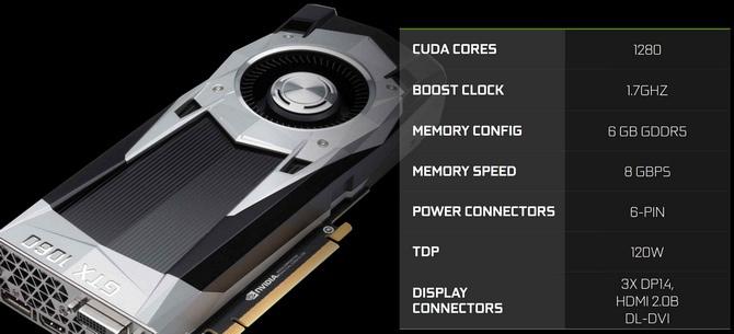 GeForce GTX 1060 - Sugerowana cena pozytywnie zaskakuje [2]