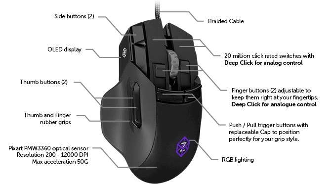 Z: prosta nazwa dla najbardziej zaawansowanej myszy świata [1]