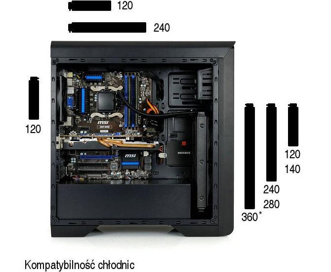 Gladius M35W Pure Black - kolejna opłacalna obudowa z oknem [3]