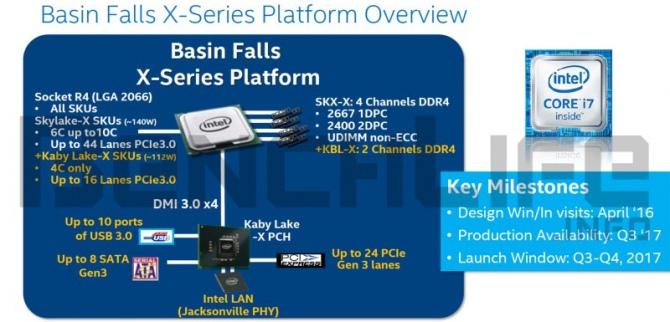 Intel Skylake-X i Kaby Lake-X - znamy nowe szczegóły [1]