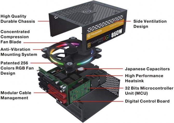 Thermaltake Toughpower DPS G -Zasilacze z podświetleniem RGB [3]