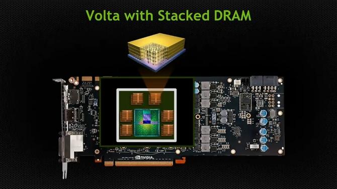 Karty graficzne na architekturze NVIDIA Volta już w 2017 rok [1]