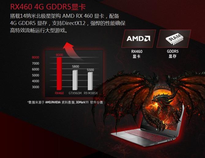 AMD Radeon RX 460 Mobile i R9 M480 ierwsze wyniki wydajności [1]