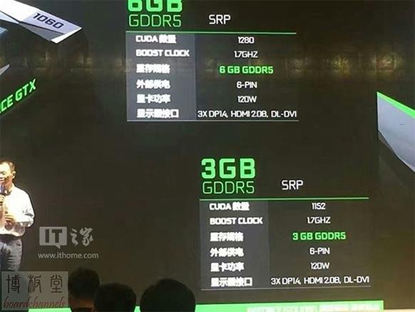 GeForce GTX 1060 3 GB oraz GeForce GTX 1050 - Nowe informacj [1]