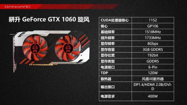 GeForce GTX 1060 3 GB oraz GeForce GTX 1050 - Nowe informacj [5]