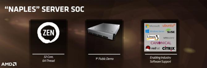 AMD Naples - 32 rdzenie i 64 wątki, czyli Zen dla serwerów [1]