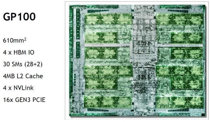 NVIDIA GP100 - szczegóły największego układu z rodziny Pasca [3]