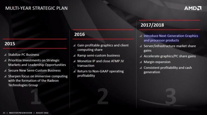 AMD Vega - premiera jednak w pierwszej połowie 2017 roku [1]
