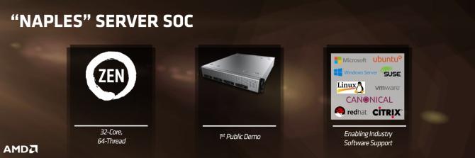 AMD Naples na architekturze Zen - pierwsze wyniki wydajności [1]