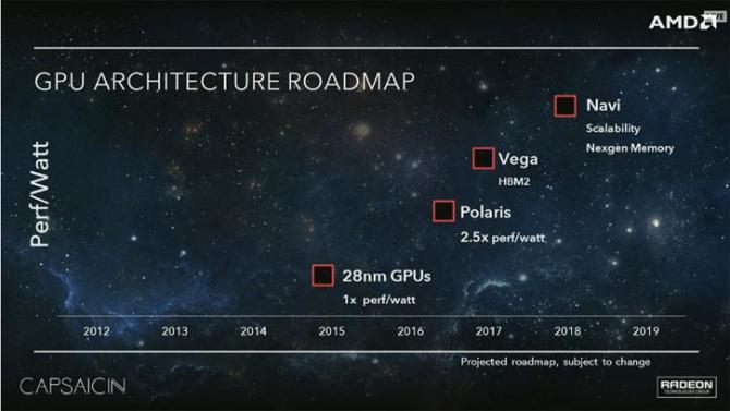 AMD Vega - znamy pierwsze szczegóły nowych kart graficznych [1]