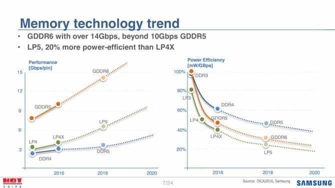 NVIDIA planuje odświeżyć karty graficzne Pascal? [2]