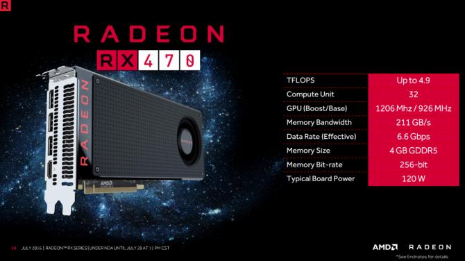 AMD obniży cenę Radeona RX 470 na premierę GeForce GTX 1050 [1]