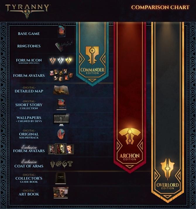 Tyranny - nowe cRPG od Obsidianu dostępne w przedsprzedaży [2]