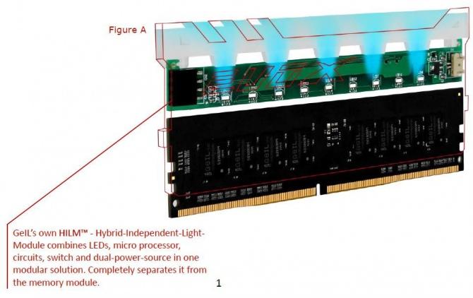GeIL EVO X - pamięci DDR4 z podświetleniem RGB [4]