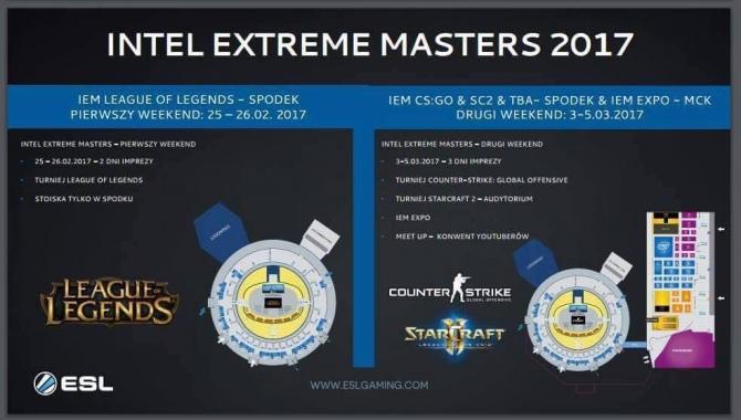 Intel Extreme Masters 2017 będzie trwało aż dwa tygodnie? [1]
