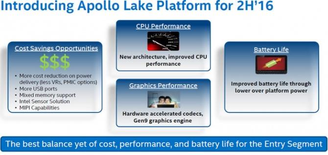 Minikomputery Intel NUC oparte na procesorach Apollo Lake [2]