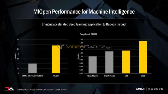 AMD Radeon Instict MI25 - układ wykorzystujący rdzeń Vega [2]