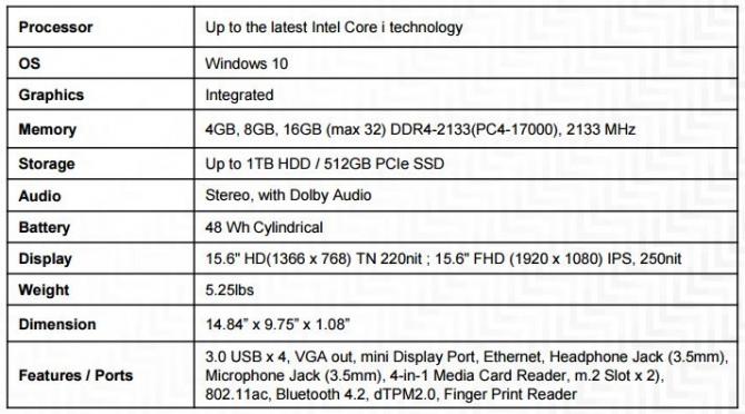 Lenovo odświeża wszystkie modele ThinkPad na2017 rok [12]