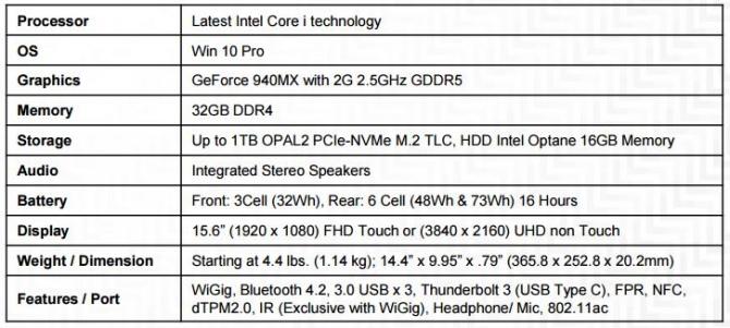 Lenovo odświeża wszystkie modele ThinkPad na2017 rok [4]
