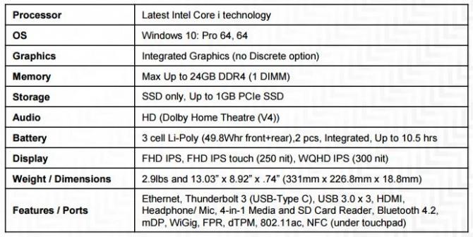 Lenovo odświeża wszystkie modele ThinkPad na2017 rok [7]