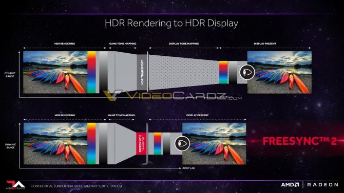 AMD przygotowuje technologię Radeon FreeSync 2 z HDR [3]