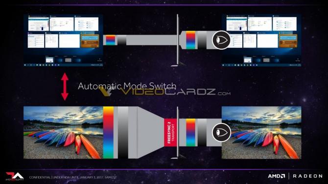 AMD przygotowuje technologię Radeon FreeSync 2 z HDR [4]