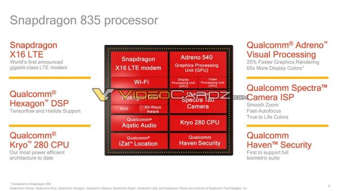 Qualcomm Snapdragon 835 - wyciekła specyfikacja techniczna [1]