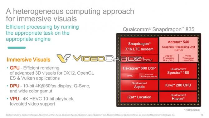 Qualcomm Snapdragon 835 - wyciekła specyfikacja techniczna [2]