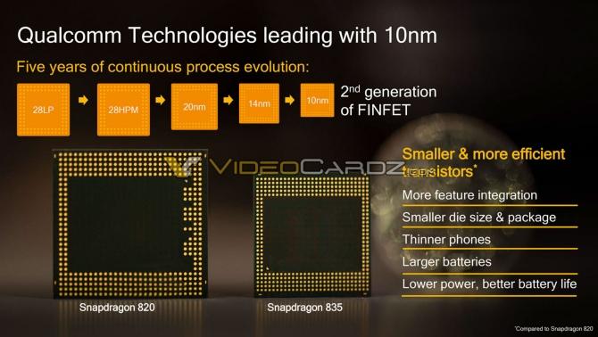 Qualcomm Snapdragon 835 - wyciekła specyfikacja techniczna [3]