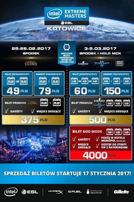 Ostatnia szansa na bilety wcześniejszego wstępu na IEM 2017 [2]